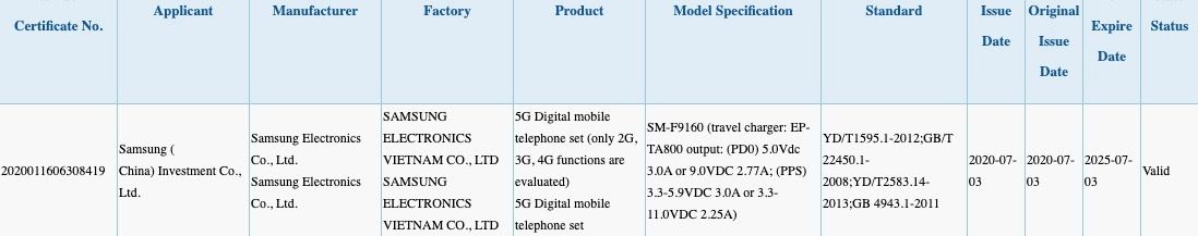 Galaxy Fold 2 25W (SM-F9160) 3C