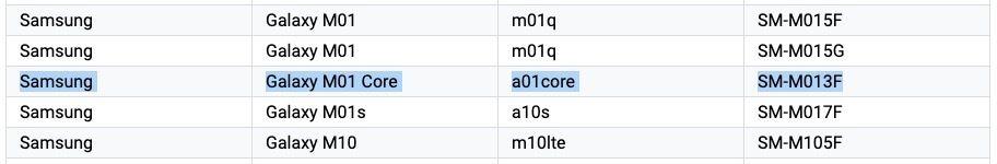 Galaxy M01 Core