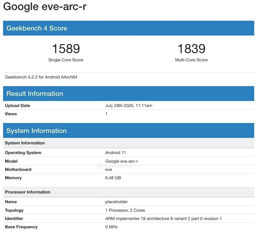 Google eve-arc-r Geekbench Android 11