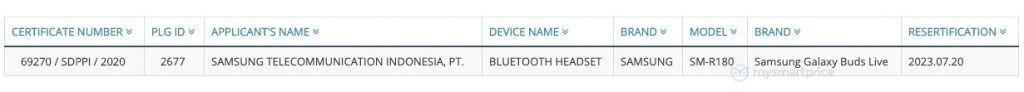 Samsung Galaxy Buds Live Indonesia Telecom