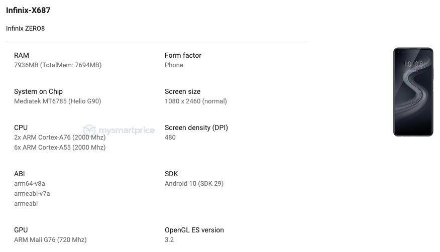 Infinix ZERO8 Google Play Console