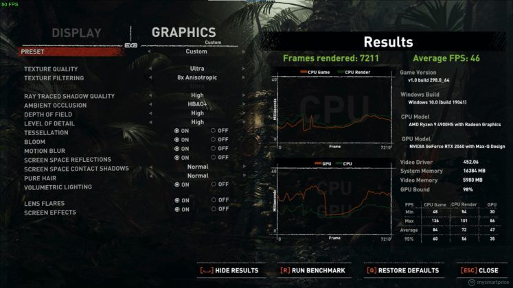ASUS ROG Zephyrus G14 screenshot 14 (Shadow Of The Tom Raider benchmark - FHD Highest Preset With RTX High)