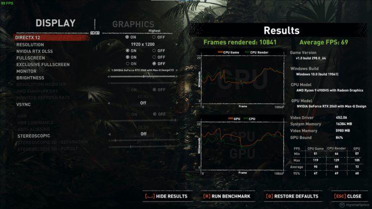 ASUS ROG Zephyrus G14 screenshot 15 (Shadow Of The Tom Raider benchmark - FHD Highest Preset)