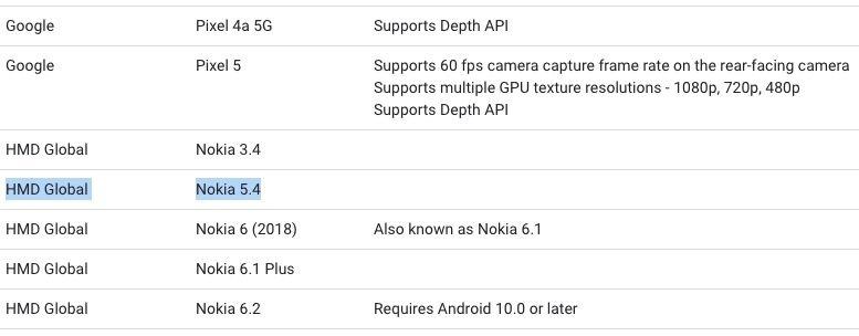 Nokia 5.4 Google AR Core