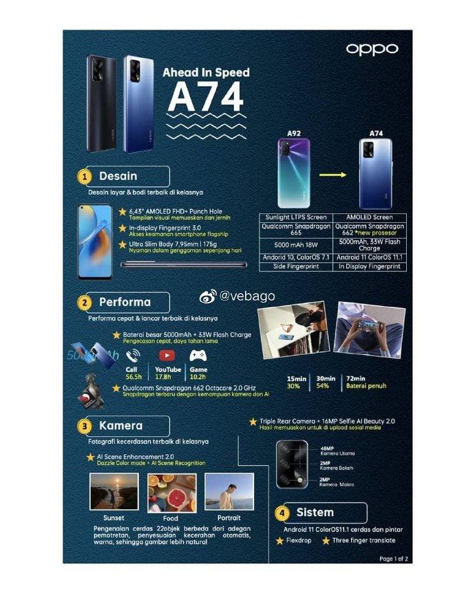 Spesifikasi Oppo A74