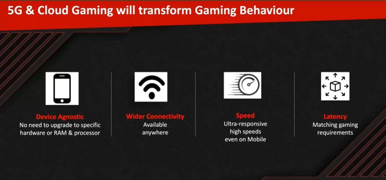 Airtel Cloud Gaming