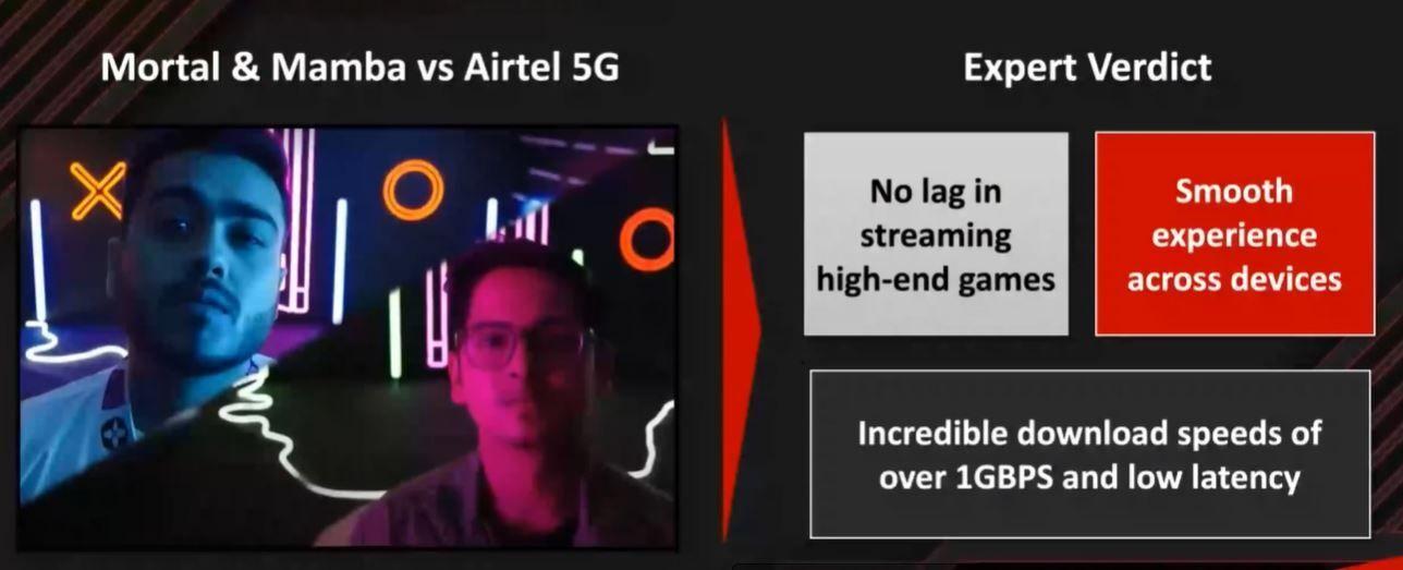 Cloud Gaming Airtel