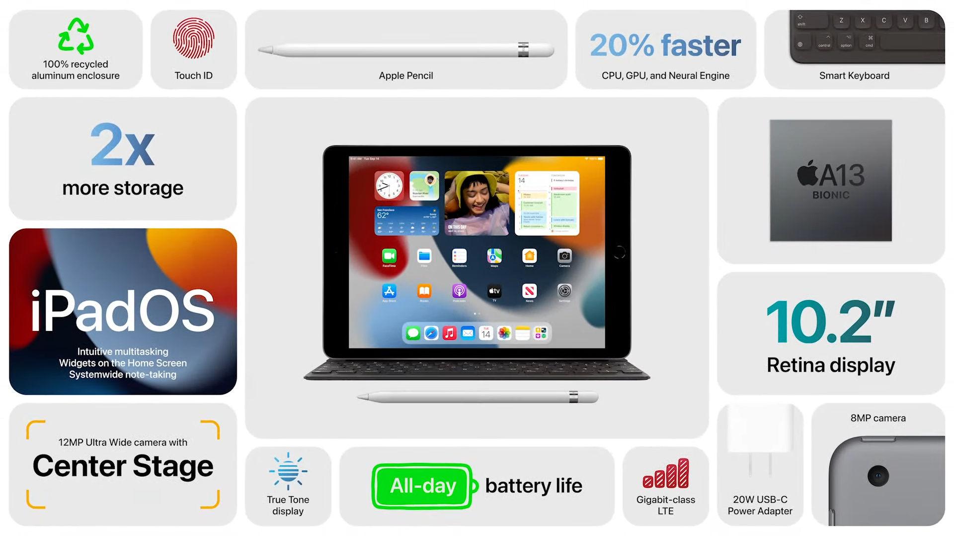 iPad 10.2 2021 features
