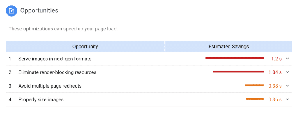 Google Pagespeed Tool: Opportunities suggested to increase site speed